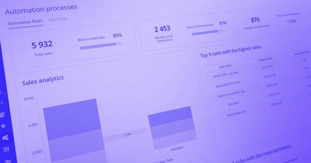 [NUEVA FUNCIONALIDAD] Un análisis integral de los efectos de las campañas de marketing en un solo Dashboard de los Procesos de Automatización